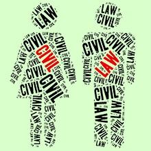 Civil Law of Iran