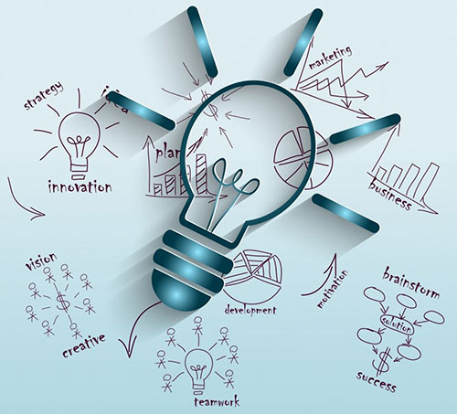 Knowledge-Based Companies